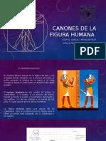 Canones de La Figura Humana