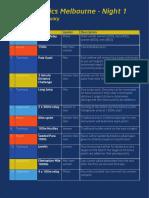 Nitro Athletics Competition Schedule - volume 2