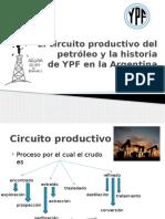 El Circuito Productivo Del Petróleo y La Historia