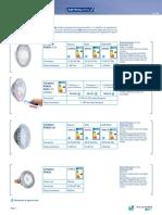 CAT01_LEDS AstralPool Proyectores LumiPlus_ES_AP_v01_2015.pdf