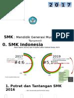 Peta Jalan Revitalisasi SMK Melalui BKK (Bpk. Mustaghfirin)