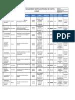 Doc Ci 001 Matriz de Indicadorcontrol Interno