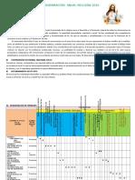 programacionanualde2-160325055716