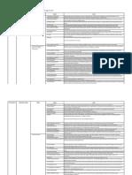 Lampiran 1 - Penerima Pendanaan Penelitian dan Pengabdian Masyarakat di Perguruan Tinggi Tahun 2017.pdf