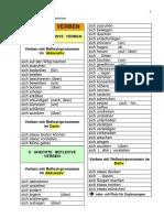 reflexive verben.pdf