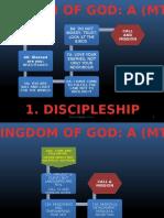 KOG in Mt's Gospel