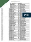 Alamat_and_Telpon_Rumah_Sakit_seluruh_In.pdf