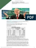 This is Why Warren Buffett is a Billionaire _ Inc