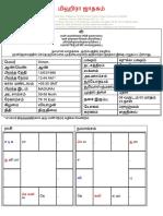 Sriramhoroscope-1.pdf