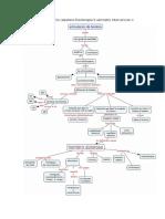 Mapa Hombro Doloroso Intervencion II
