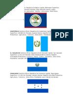 Centro America y Guatemala