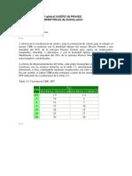Correlación SPT-CBR