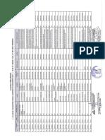 Cuadro Preliminar de Plazas Para Contrato Docente 2017.Compressed