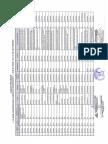 Cuadro Preliminar de Plazas Para Contrato Docente 2017