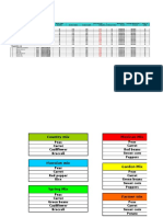 Logistic Tables and Prices FFH