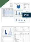 00022-ME report 2003 Profiles B