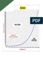 Diagramma_p-T_acqua.pdf