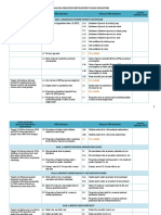 Lampiran1 Malaysia MDG Indicators