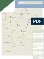 Plataforma CVUDES