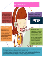 Universidad Fermín Toro Infografía de Rhaisbell paiva.