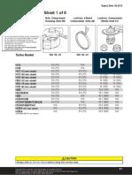 H Service Data Sheet
