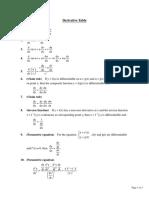 Derivative Table