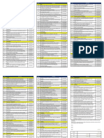 195185684-Supervisors-HSE-Checklist.pdf