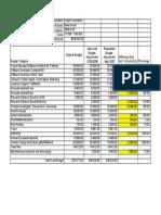 NewsCloud 2008 Grant Final Budget
