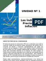 Indices de Precios y la Inflación