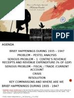 India – 1991 Crisis Analysis