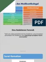 Unlock-[PESERTA] Forensik Medikolegal Bioetik Batch Februari 2016(full permission).pdf