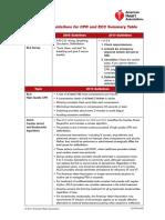 2010 AHA Guidelines chart.pdf