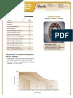 dataTherm 715.pdf