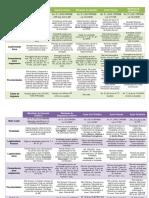 Tabela de Ações OAB.pdf
