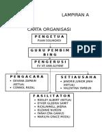 CARTA ORGANISASI DRAMA IN HOUSE TRAINING 2016.doc