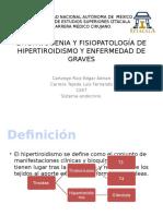 Hipertirodismo (1)