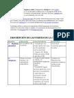 La biología celular o bioquímica celular.docx