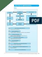 idea de negocio.pdf