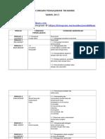 RPT Sains Tahun 1 2017.docx