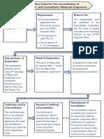 Workflow_ME.pdf