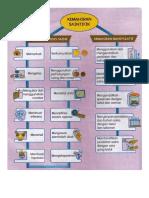 Nota DST Buku Teks Tahun 4.pdf