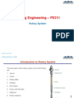 Parts of Rotary Drilling