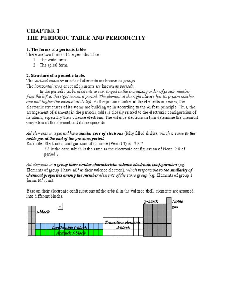 Inorganic periodic table 1 ion ionic bonding gamestrikefo Choice Image