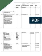 Madagascar Humanitarian Organisations Information and Contact Details