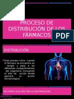 Proceso de Distribución de Los Fármacos