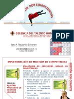06 Gestión del Desempeño V2008-2.ppt