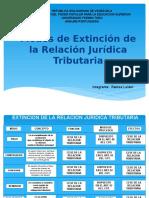 Extencion de La Relacion Juridica
