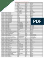 Conciertos Abonados Por Orden de Interprete - Diciembre 2015