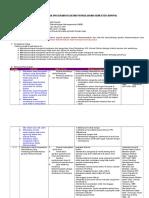 RPKPS Kemuhammadiyahan 2011 revisi.doc