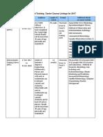 MTC Training.pdf